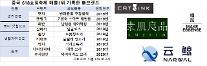 """""""윈징·캣링크…"""" 중국 쇼핑축제서 '듣보잡' 新소비 브랜드가 뜬 이유"""