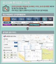 한국공인중개사협회, 한방 허위매물검증 시스템 구축