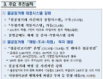 시장경보 조치 발동 1023건->274건...평월 수준 되찾아