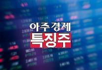 한국비엔씨 주가 5%↑…라이선스 계약사 통해 코로나19 치료 후보물질 대만 FDA 허가