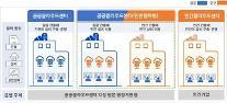 2025년까지 행정·공공기관 정보시스템 클라우드로 전환