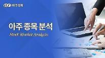 어닝 서프라이즈 자이에스엔디, 주가 1만6500원 간다 [이베스트투자증권]