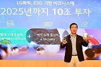 LG화학, LG전자 분리막 사업 인수···수년 내 조단위 규모로 육성한다