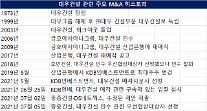 KDB인베, 중흥컨소와 대우건설 M&A 양해각서 체결