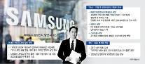 '용의 귀환'…삼성, 100조 M&A 실탄 어디에 쏠지 최대 관심