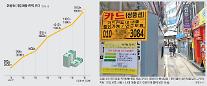 [부채에 빠진 한국] 가계빚보다 더 위태로운 기업대출… 한국 경제 숨은 뇌관으로