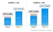 쿠팡, 공정위 상대 행정소송 예고…대기업보다 우월 지위라는 판단 유감