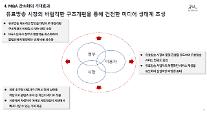 """미디어미래연구소 """"유료방송 M&A에 정부 행정력 최소화해야"""""""