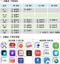 서울시, 코로나19 회복 기대...2260억원 규모 서울사랑상품권 3차 발행