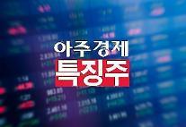 [특징주] IBKS제16호스팩 상장 첫 날 이상급등