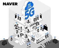네이버랩스 5G 특화망 성패...스마트폰·e심 허용에 달렸다