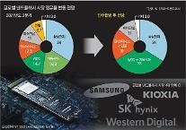 [반도체 삼국지②] '낸드플래시' 시장 재편 열쇠는 M&A…SK하이닉스 '인텔 인수' 막바지