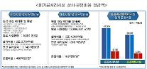 시멘트 업계 순환자원 재활용으로 연간 5031억원 국가 경제 기여