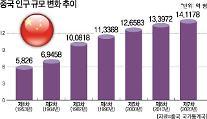 중국 인구 45년 안에 절반으로 줄어든다
