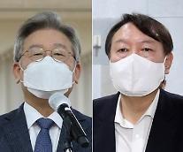 [이주의 여론조사] '대장동' 논란에도 이재명‧윤석열 선두…李가 尹 앞서