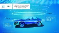 GM, 진화형 소프트웨어 플랫폼 얼티파이 공개…2023년부터 도입 