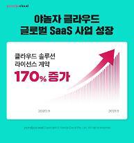 야놀자 클라우드, 글로벌 SaaS 사업 170% 성장…글로벌 경쟁력↑