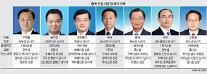 중국 지방지도자 세대교체 시작됐다