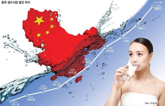 [클릭! 중국비즈(17)] 중국 생수 전쟁...백두산 세계 3대 광천수