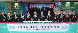 .韩国碳交易市场正式启动 首日成交1190吨.