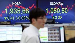 .希腊大选致韩国综合股指小幅下挫.