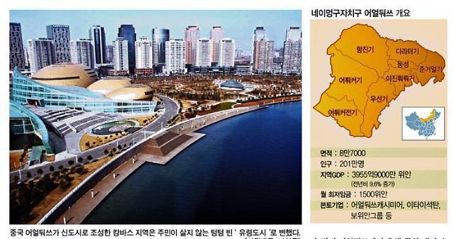 [중국도시를 읽다(35)] 중국 부동산 경제 현주소―'유령도시' 어얼둬쓰