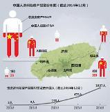 .济州岛成中国人新移民地 三大魅力成就置业潜力股.