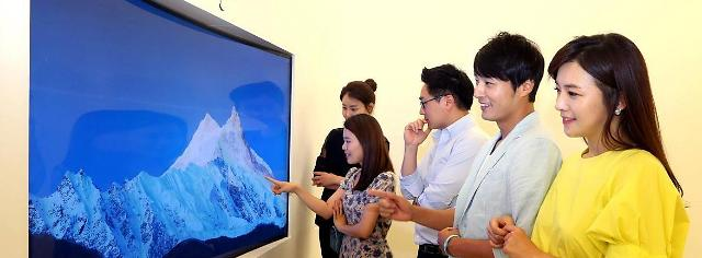 Global UHD TV shipments will more than double from 2014 to 2015: market researcher