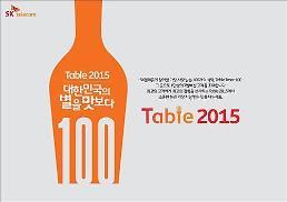 .大数据下的美食:SK电讯打造韩版米其林指南.