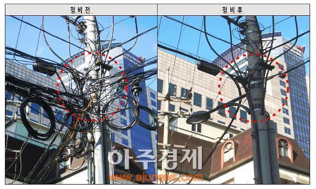 정부, 전봇대서 가정집 들어가는 통신·전기선 하나로 묶는다