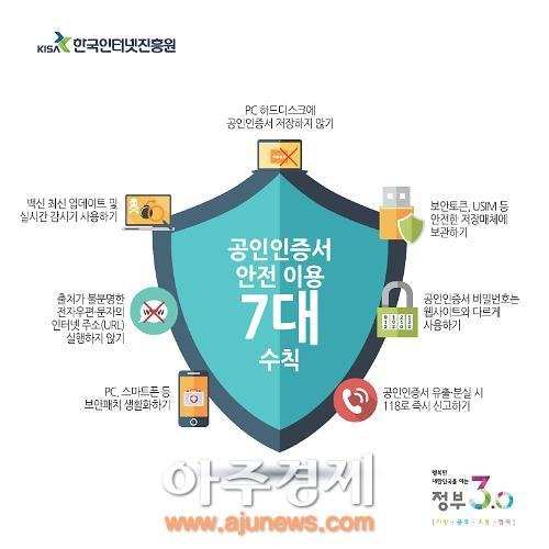KISA·금융사·이통사·공인인증기관 등과 함께 안전 실천 캠페인