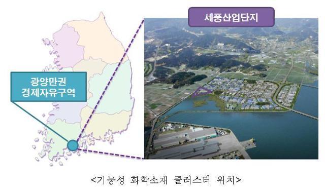 KTR, 광양만에 국‧도비 602억 투입한 화학소재 클러스터 구축