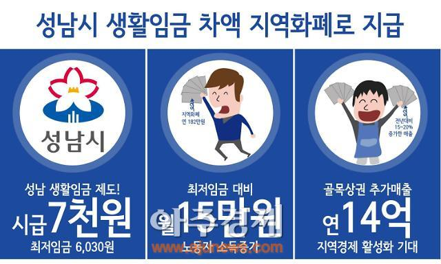 """이재명 성남시장 """"골목상권 살리기 박차 가해"""""""