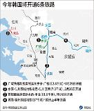 .韩国年内开通六条铁路 交通状况大幅改善.