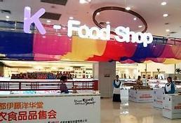 .韩国食品对华出口猛增 韩流营销影响巨大.