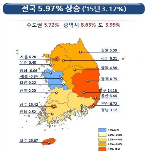 [2016 공동주택 공시가] 제주 25.67% 올라 상승률 1위…전국 5.97%↑