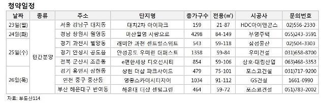 [부동산 캘린더] 래미안 과천 센트럴스위트 등 전국 1만3323가구 청약
