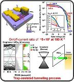 .Scientists develop semiconductor operable in -90 degrees Celsius.