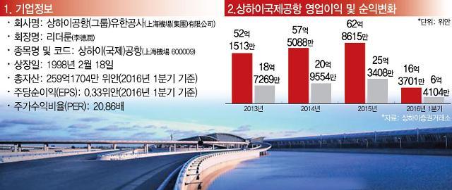 """[후강퉁종목 100선](53) """"디즈니랜드 오세요"""", 중국의 하늘문 상하이국제공항"""