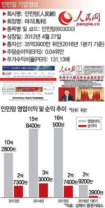 [후강퉁종목 100선](57)중국 공산당의 입, 인민일보 인터넷판 인민망
