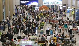 .​ Seoul expects 250,000 Chinese tourists in early October: Yonhap.