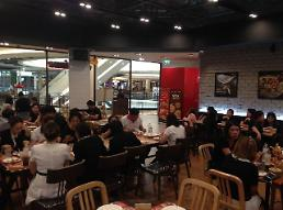 .South Koreas leading Pizza chain expands presence in Thailand.