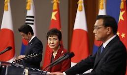 .中韩日领导人会议年底重启无望.