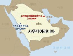 .Doosan signs $843 mln deal for power plant in Saudi Arabia.