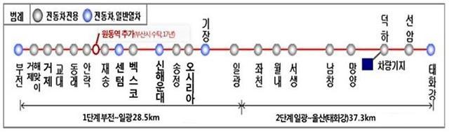 부산시, 동해선 부전~일광 구간 복선전철 30일 개통