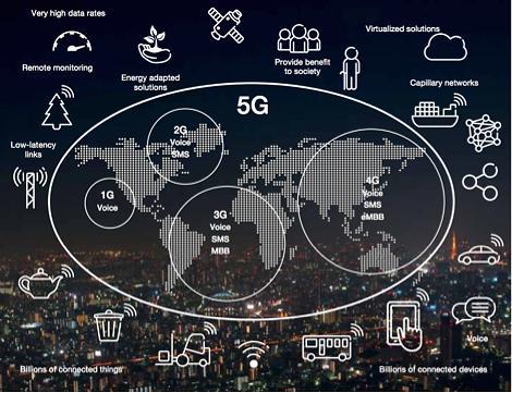 4차 산업혁명 시대의 필수 인프라 5G, 韓中日 선점 경쟁 뜨겁다
