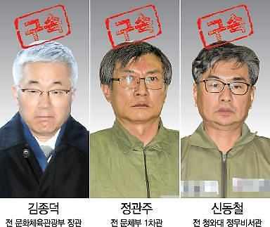 문화계 블랙리스트 김종덕 전 장관 등 핵심 3명 구속… 김상률 전 수석 구속영장 기각