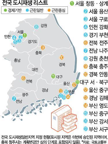 서울 창동·부산 영도 등 18곳 도시재생 본격화…국토부 총 5조원 투입
