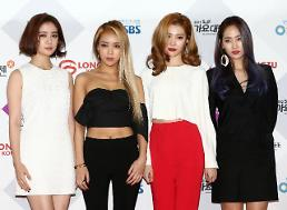 .Girl group Wonder Girls to release goodbye single in February.