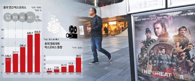 """[차이나리포트] """"춘제 대박 터뜨렸지만…"""" 올해 중국 영화시장 기대 반 우려 반"""